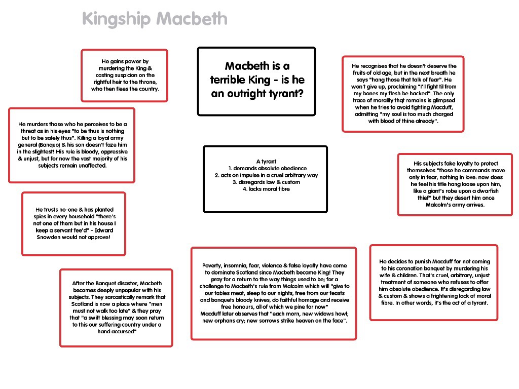 Essay introduction to macbeth uncategorized