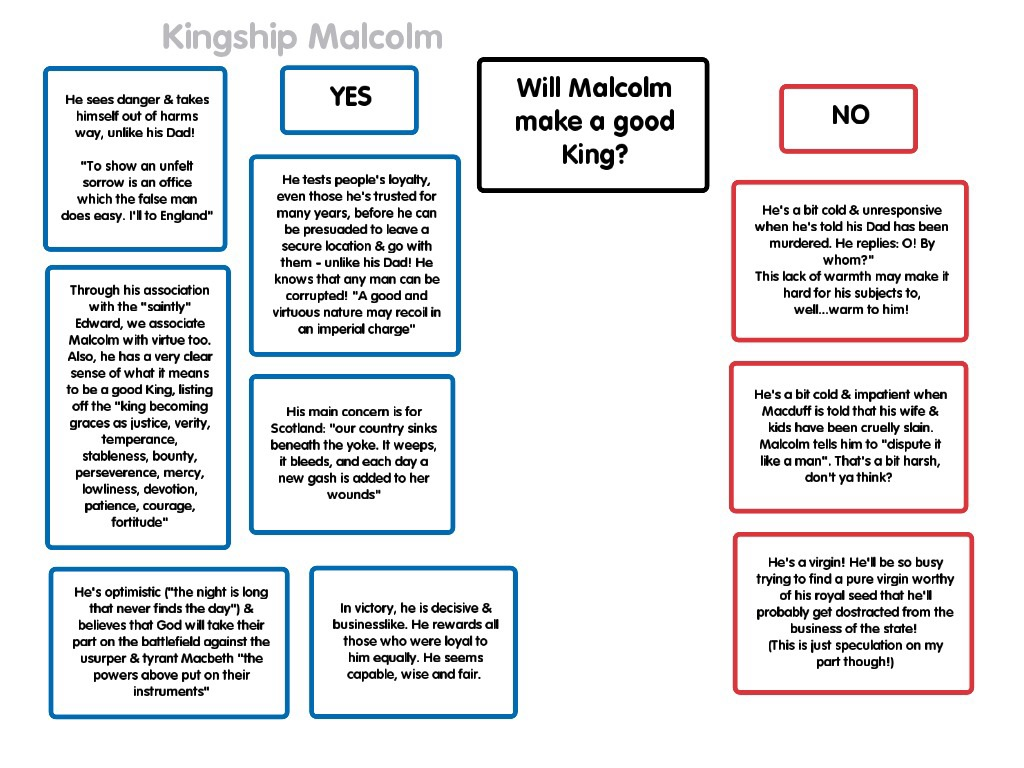 theme of kingship in macbeth